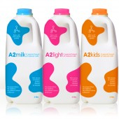 UnitedMinds_A2Milk